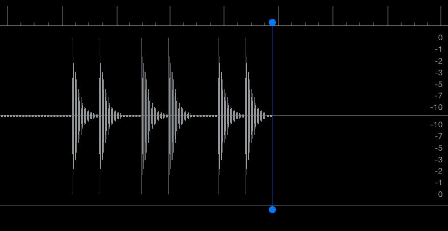 039 Rhythmus Kata erlernen und verbessern